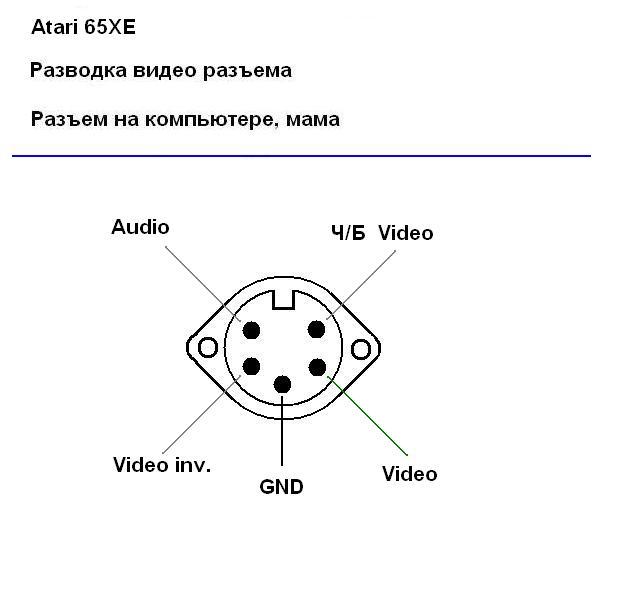 схема распайки vga на тюльпан - Практическая схемотехника.